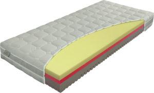 Materac piankowy Comfort Antibacterial