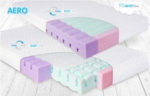 Materac dziecięcy AERO 3D